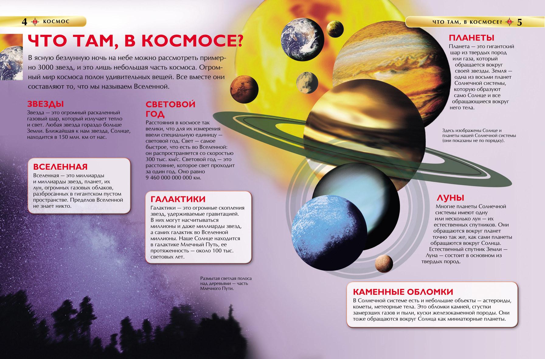 космос картинки и информация что-то всё белое