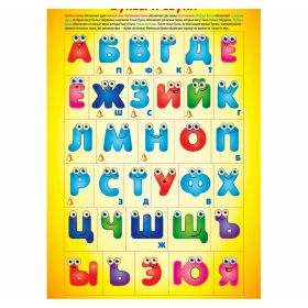 Poster russian characters, letters and numbers