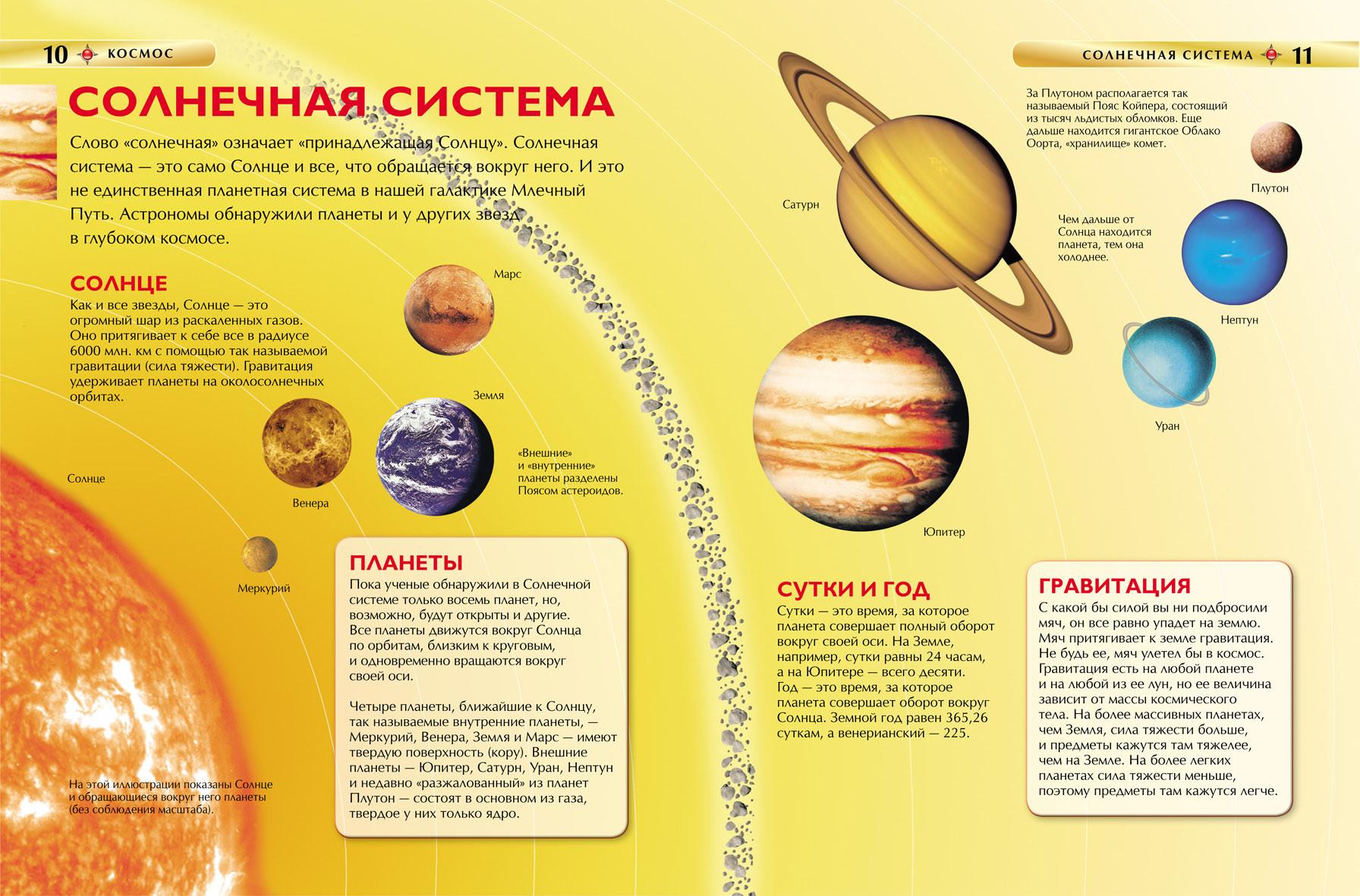 Картинки с рассказом о космосе, добрые